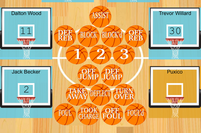 App For Basketball Coaches
