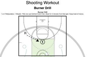 basketball shooting workouts