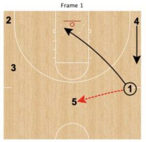 2-side fast break offense 2