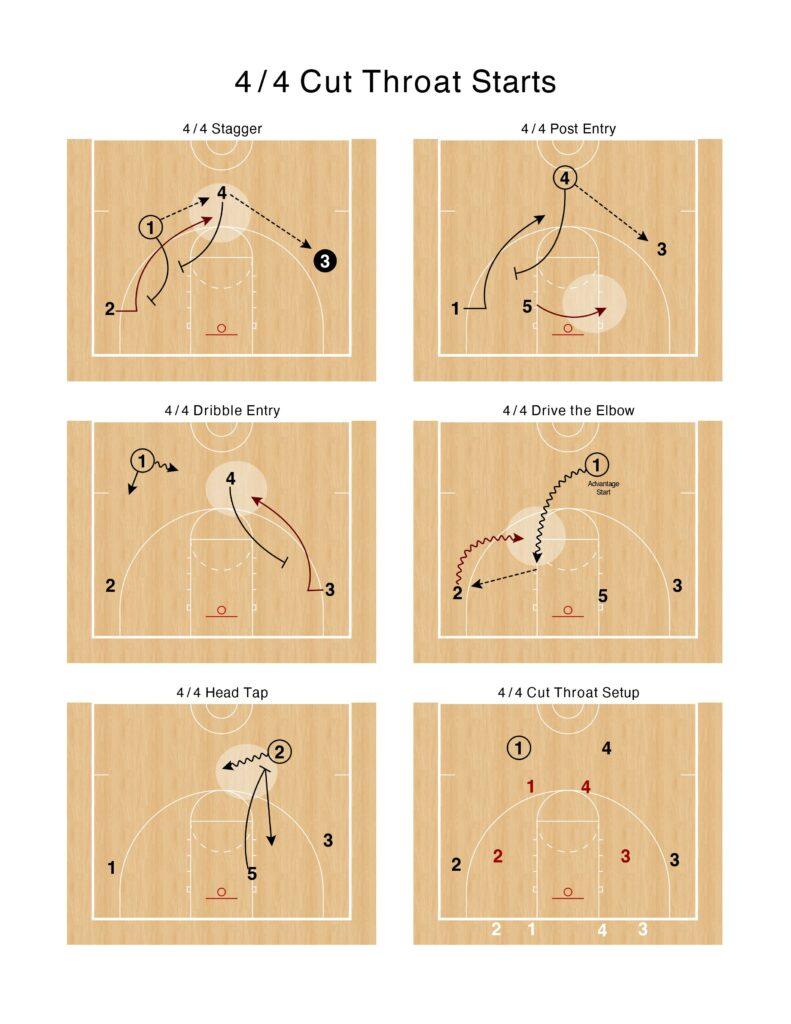 4-on-4 Cut Throat Basketball