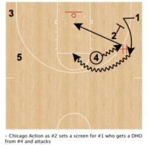 Chicago Action Basketball