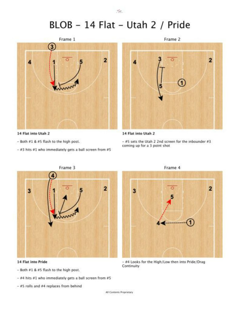 Baseline Out of Bounds Play